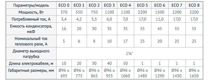 http://naso10470.myshop.one/images/upload/Для%20моделей%20ECO%200,%20ECO%201,%20ECO%202,%20ECO%203,%20ECO%204,%20ECO%205,%20ECO%206,%20ECO%207,%20ECO%208.jpg