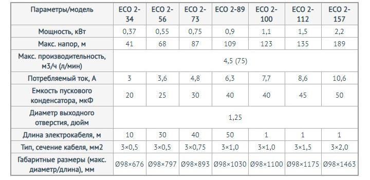 http://naso10470.myshop.one/images/upload/Для%20моделей%20ECO%202-34,%20ECO%202-56,%20ECO%202-73,%20ECO%202-89,%20ECO%202-100,%20ECO%202-112,%20ECO%202-157.jpg
