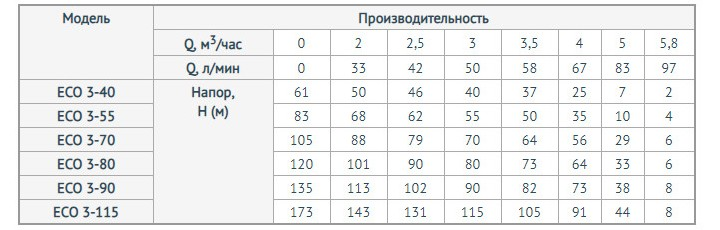 http://naso10470.myshop.one/images/upload/Для%20моделей%20ECO%203-40,%20ECO%203-55,%20ECO%203-70,%20ECO%203-80,%20ECO%203-90,%20ECO%203-115%20-%201.jpg
