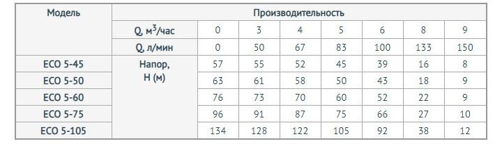 http://naso10470.myshop.one/images/upload/Для%20моделей%20ECO%205-45,%20ECO%205-50,%20ECO%205-60,%20ECO%205-75,%20ECO%205-105%20-%201.jpg