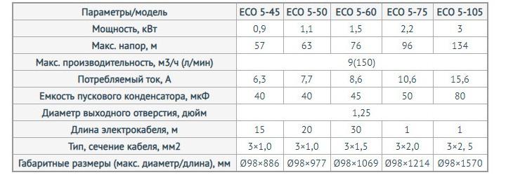 http://naso10470.myshop.one/images/upload/Для%20моделей%20ECO%205-45,%20ECO%205-50,%20ECO%205-60,%20ECO%205-75,%20ECO%205-105.jpg