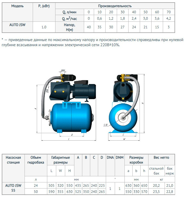 http://naso10470.myshop.one/images/upload/UNIPUMP%20серии%20AUTO%20JSW%202.jpg